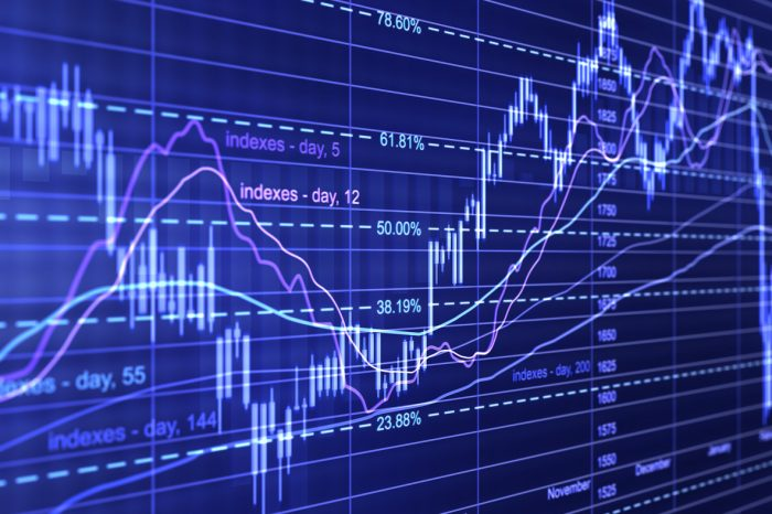 HYCM: The Global Trading Market