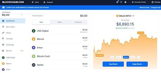 created blockchain wallet