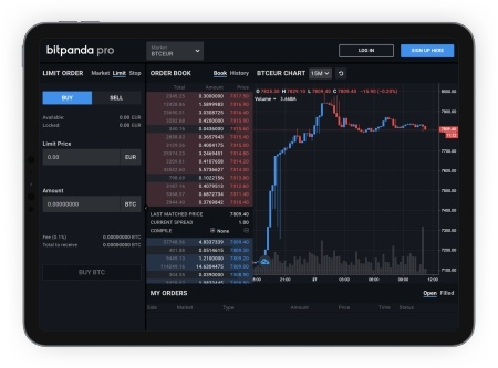 bitpanda buying cryptocurrencies