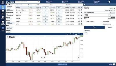 plus500 trading cryptocurrencies