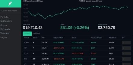 robinhood buying cryptocurrencies