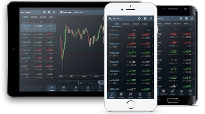 what is forex trading app