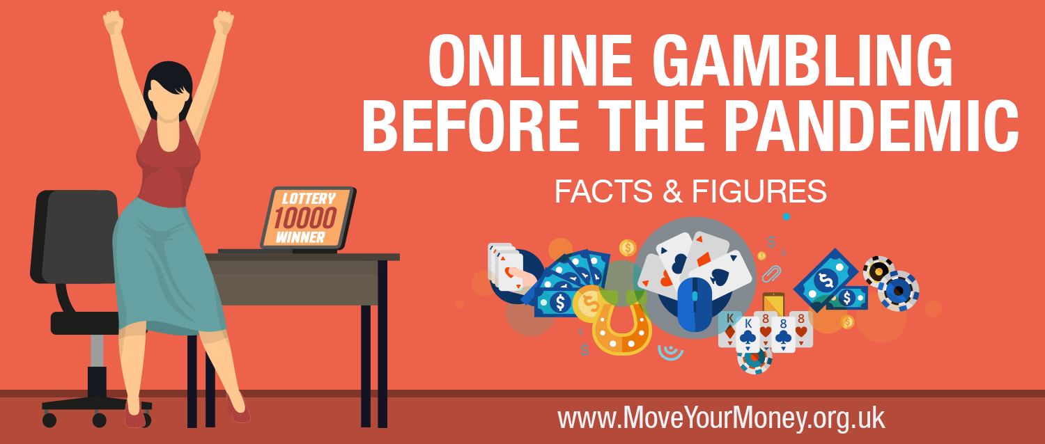 Online Gambling Before the Pandemic – Facts & Figures