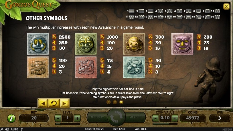 gonzo's-quest-slot-winning-symbols