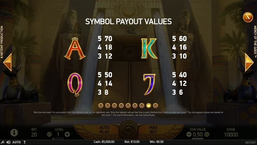 mercy-of-the-god-slot-winning-symbols1