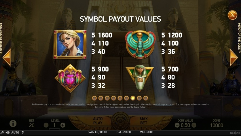 mercy-of-the-gods-slot-winning-symbols
