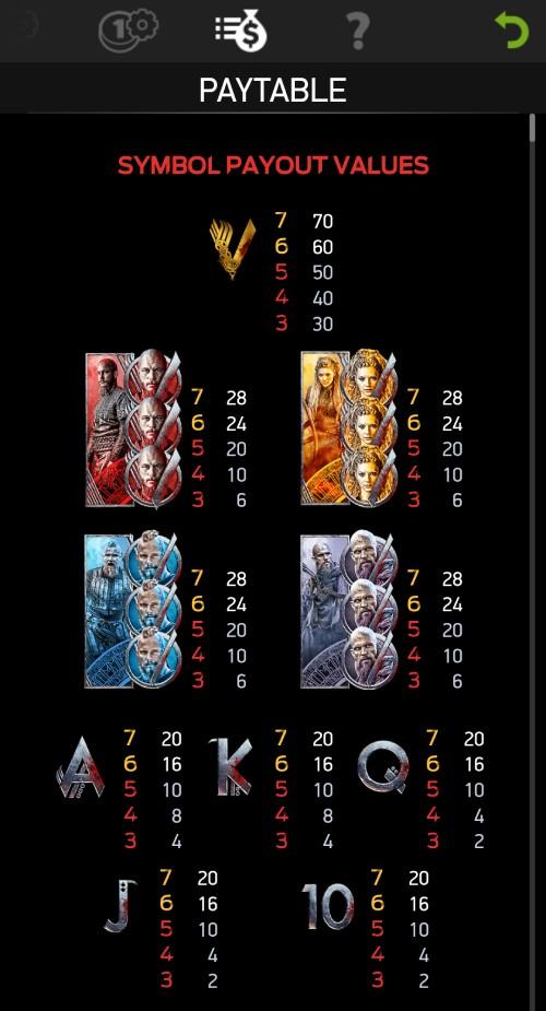 vikings slot symbols mobile