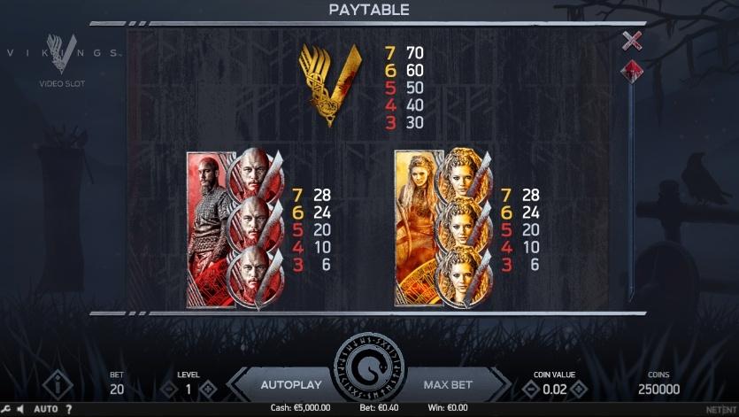 vikings-slot-winning-symbols1