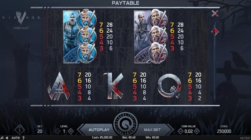 vikings-slot-winning-symbols2