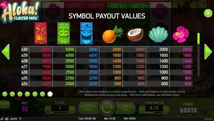 aloha-cluster-pays-slot-winning-symbols2
