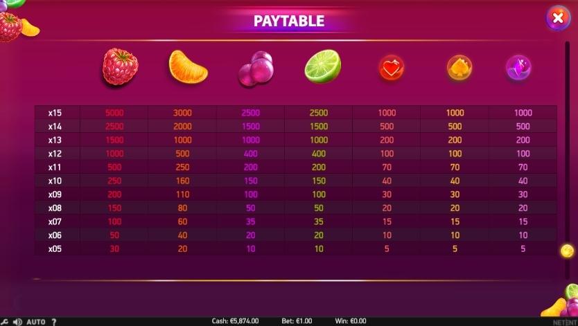 berry-burst-slot-winning-symbols