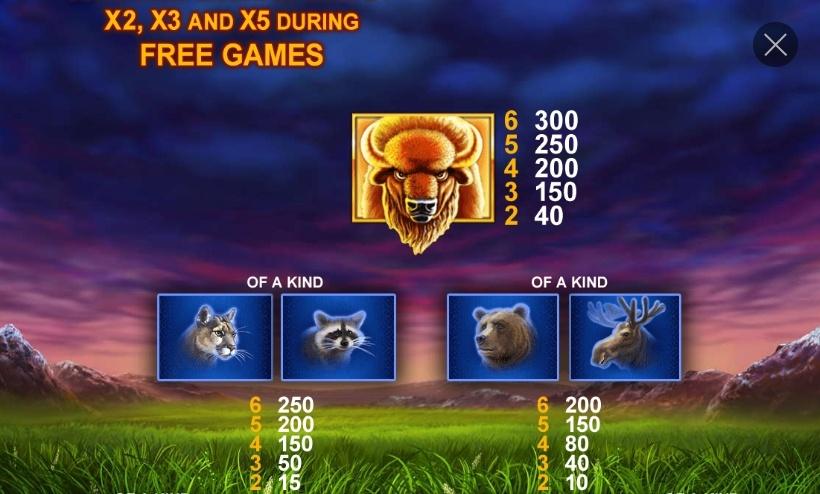 buffalo-blitz-slot-winning-symbols