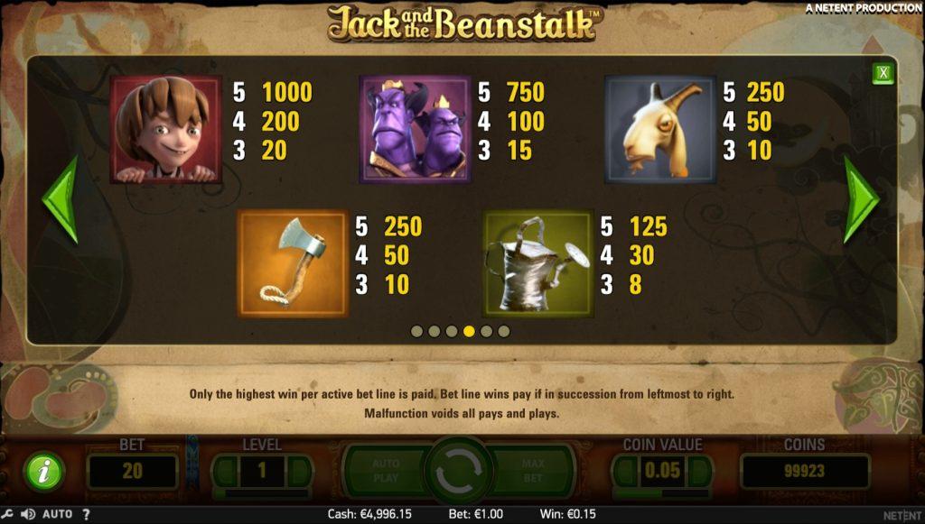 jack-and-the-beanstalk-slot-winning-symbols