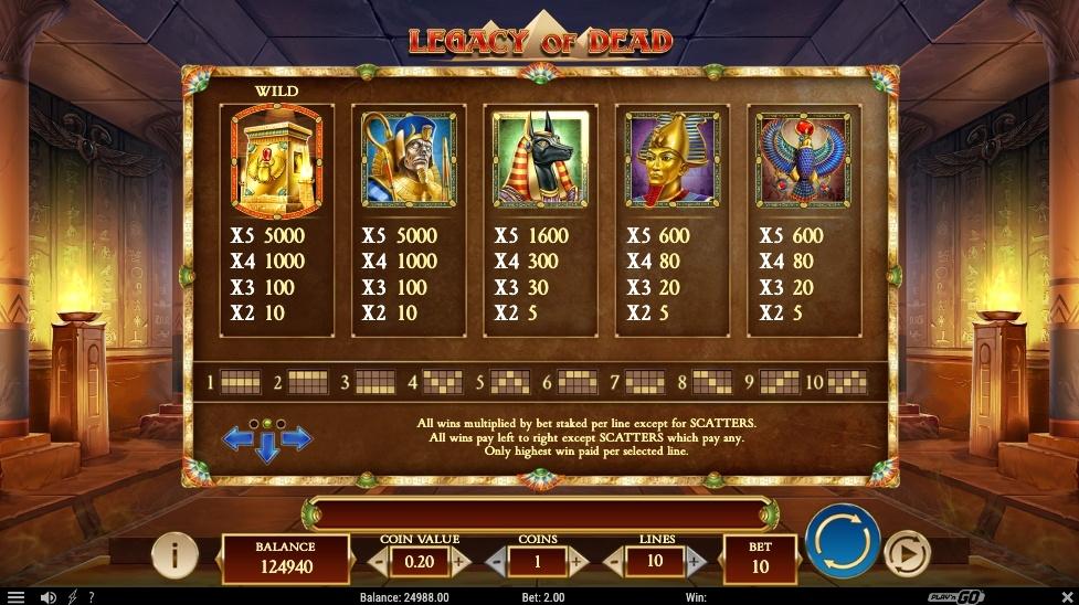 legacy-of-dead-slot-winning-symbols