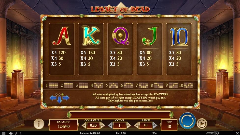 legacy-of-dead-slot-winning-symbols1
