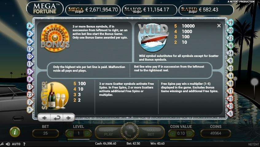 mega-fortune-slot-winning-symbols