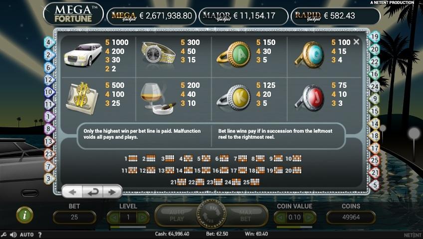 mega-fortune-slot-winning-symbols1