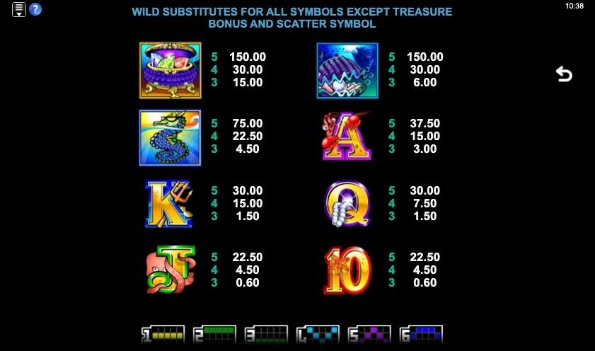 mermaids-millions-slot-winning-symbols
