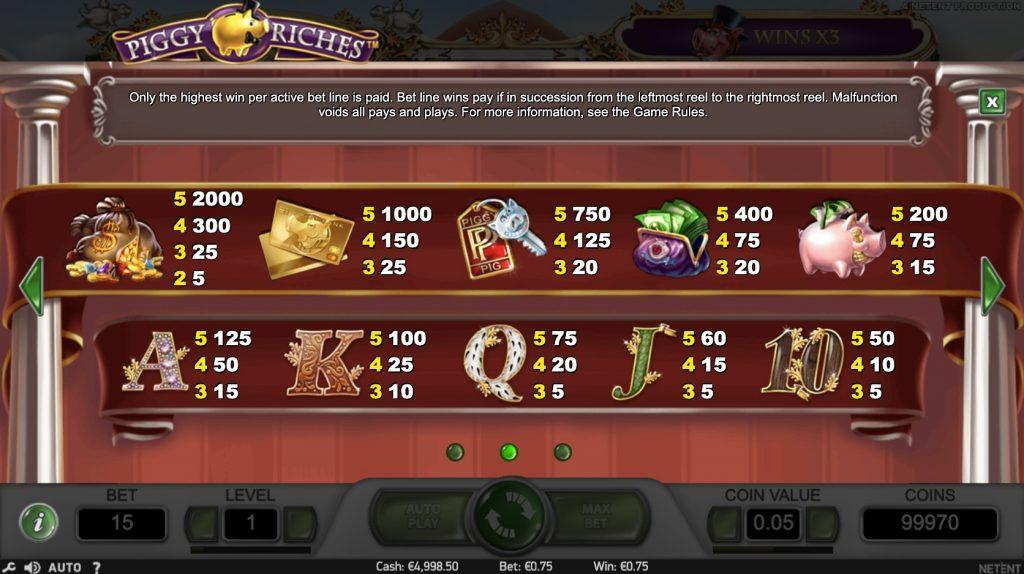 piggy-riches-slot-winning-symbols