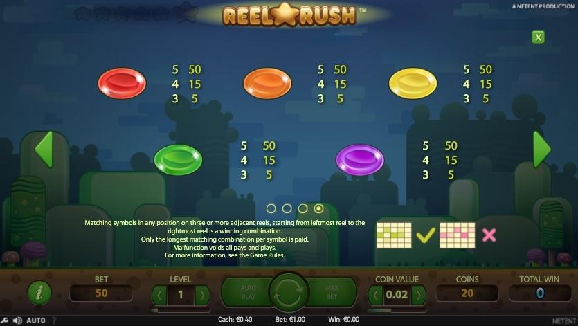 reel-rush-slot-winning-symbols
