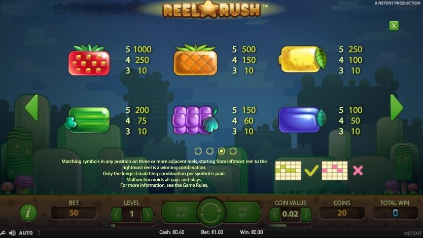 reel-rush-slot-winning symbols1