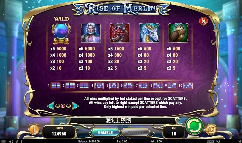 rise-of-merlin-slot-winning-symbols
