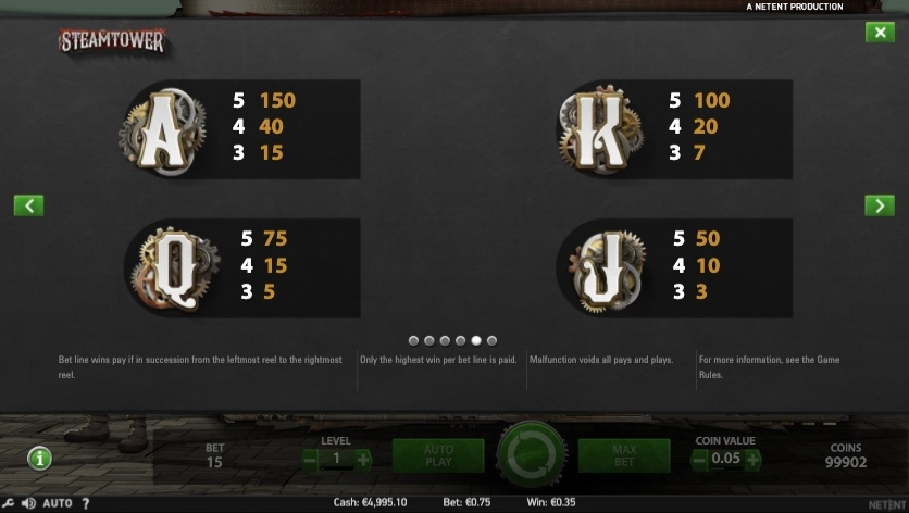 steam-tower-slots-winning-symbols1