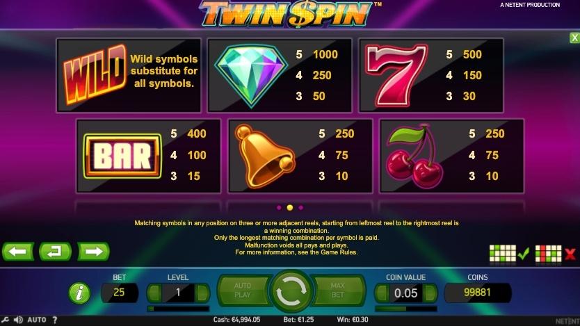 twin-spin-slot-winning-symbols