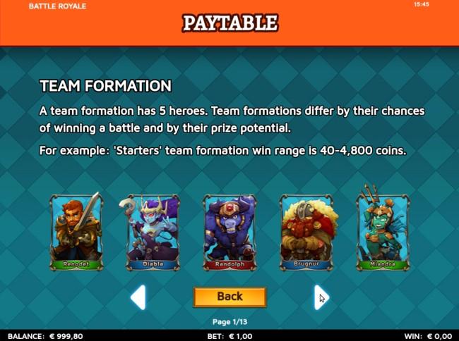 battle royale paytable