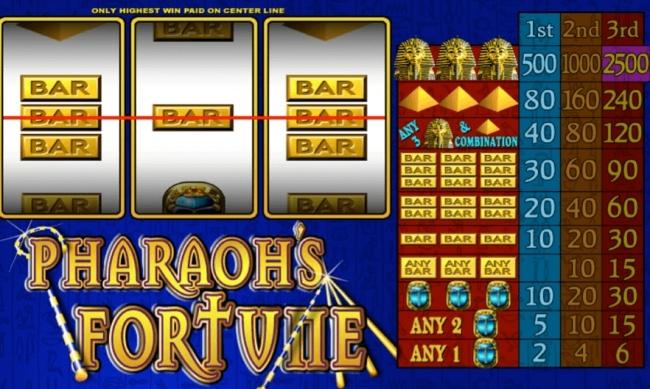 pharaohs fortune design1