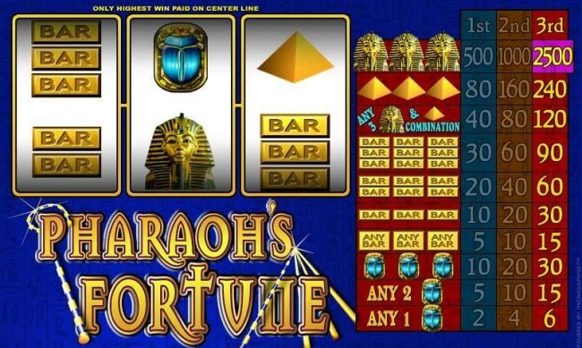 pharaohs fortune design2