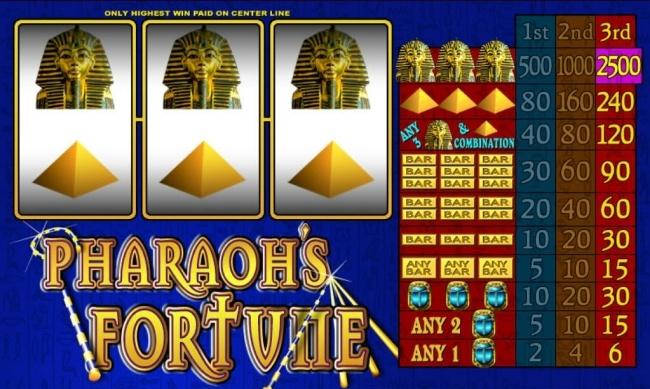 pharaohs fortune design3