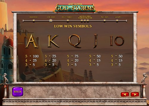 age of the gods god of storms winning symbols